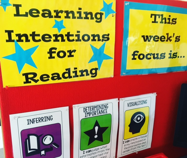 Reading Learning Intentions